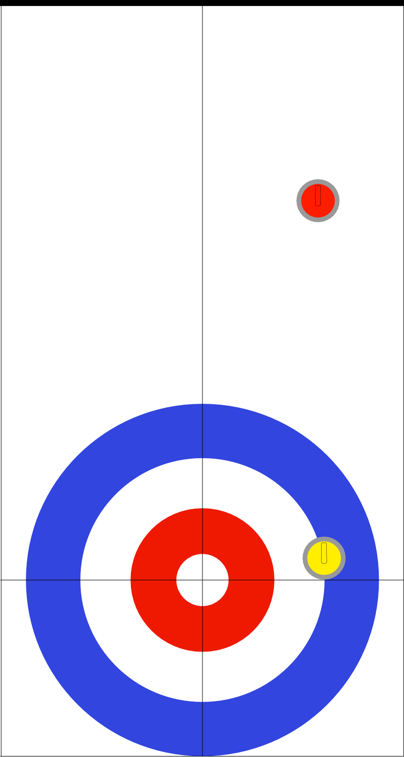 Doubles curling powerplay example